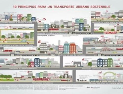La ciudad y el transporte
